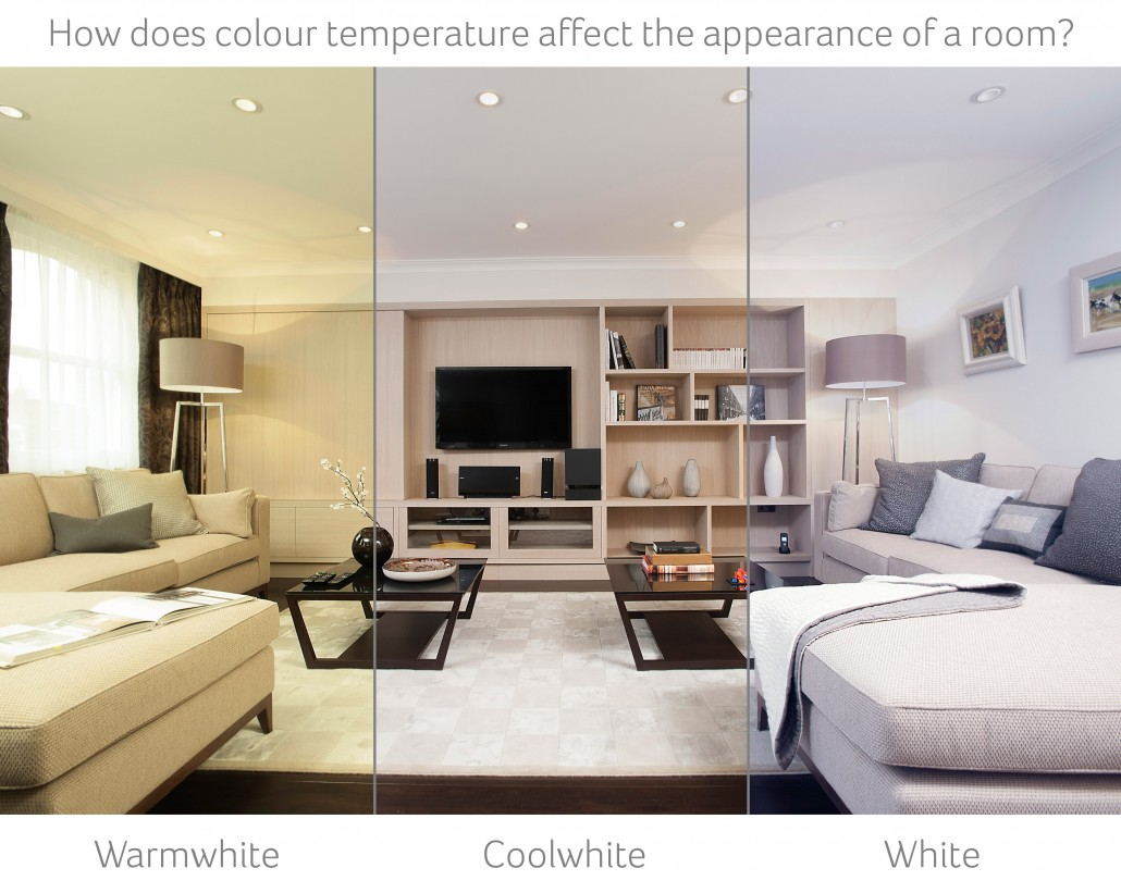 How does colour temperature affect the appearance of a room