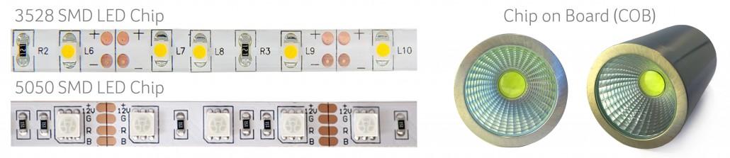 LED technology chips copy