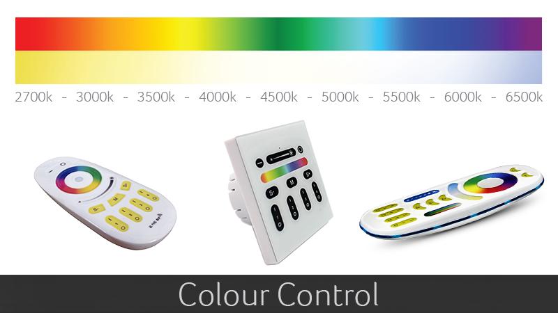 Colour Control categories