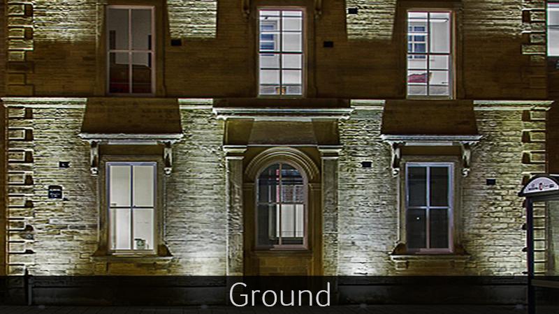 Ground categories